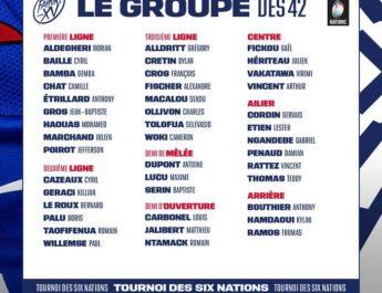Les 42 joueurs retenus pour préparer le Tournoi des Six Nations
